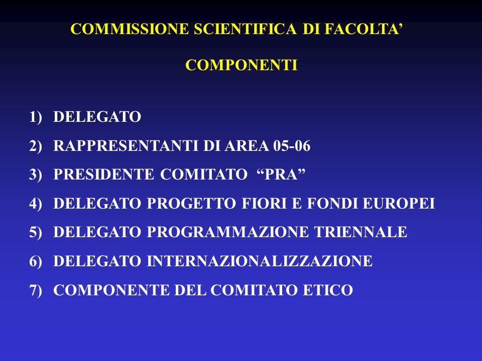 COMMISSIONE SCIENTIFICA DI FACOLTA COMPONENTI 1)DELEGATO 2)RAPPRESENTANTI DI AREA 05-06 3)PRESIDENTE COMITATO PRA 4)DELEGATO PROGETTO FIORI E FONDI EUROPEI 5)DELEGATO PROGRAMMAZIONE TRIENNALE 6)DELEGATO INTERNAZIONALIZZAZIONE 7)COMPONENTE DEL COMITATO ETICO