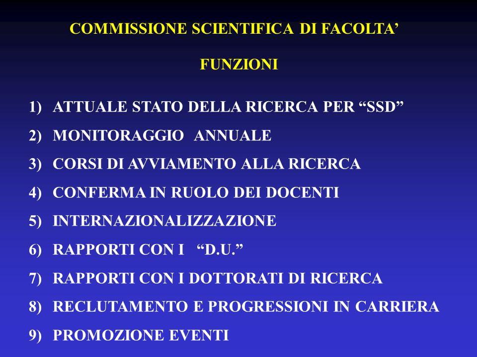 FUNZIONI COMMISSIONE SCIENTIFICA DI FACOLTA 1)ATTUALE STATO DELLA RICERCA PER SSD 2)MONITORAGGIO ANNUALE 3)CORSI DI AVVIAMENTO ALLA RICERCA 4)CONFERMA IN RUOLO DEI DOCENTI 5)INTERNAZIONALIZZAZIONE 6)RAPPORTI CON I D.U.