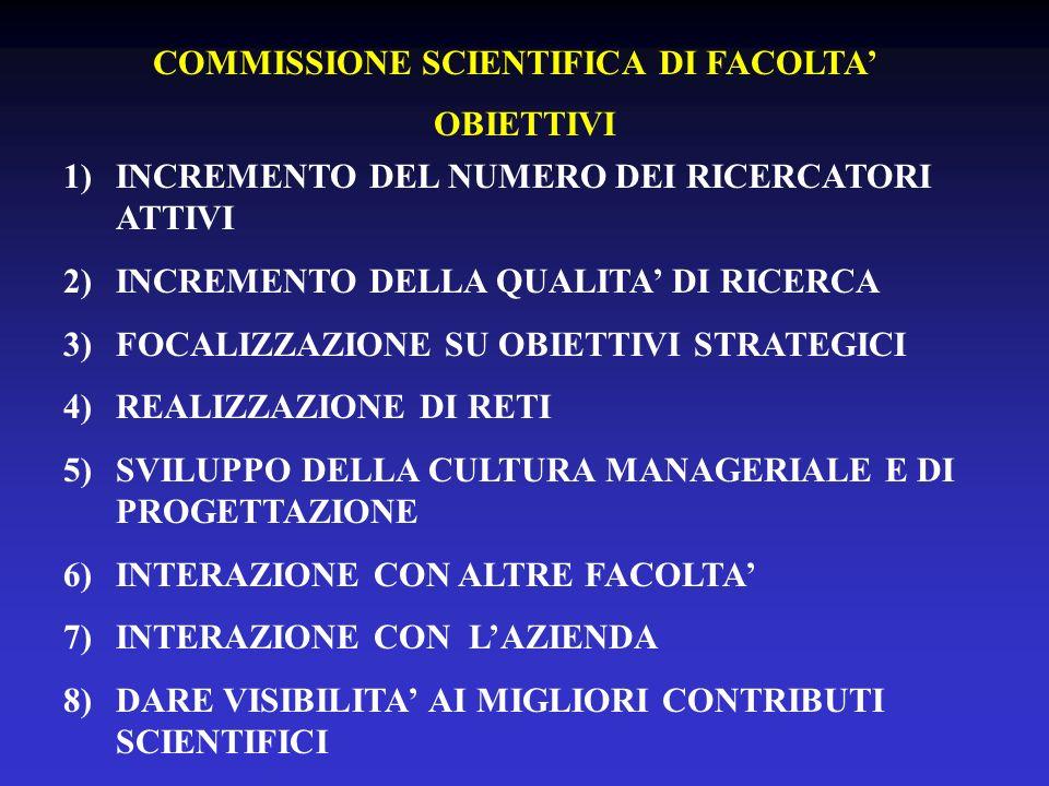 OBIETTIVI COMMISSIONE SCIENTIFICA DI FACOLTA 1)INCREMENTO DEL NUMERO DEI RICERCATORI ATTIVI 2)INCREMENTO DELLA QUALITA DI RICERCA 3)FOCALIZZAZIONE SU OBIETTIVI STRATEGICI 4)REALIZZAZIONE DI RETI 5)SVILUPPO DELLA CULTURA MANAGERIALE E DI PROGETTAZIONE 6)INTERAZIONE CON ALTRE FACOLTA 7)INTERAZIONE CON LAZIENDA 8)DARE VISIBILITA AI MIGLIORI CONTRIBUTI SCIENTIFICI