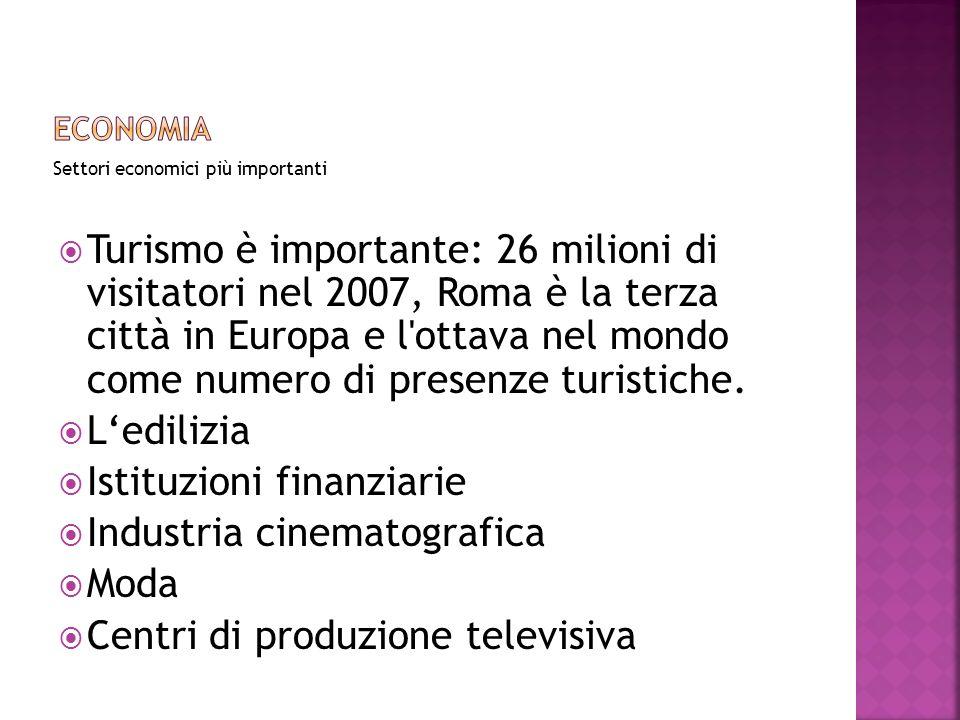 Settori economici più importanti Turismo è importante: 26 milioni di visitatori nel 2007, Roma è la terza città in Europa e l ottava nel mondo come numero di presenze turistiche.
