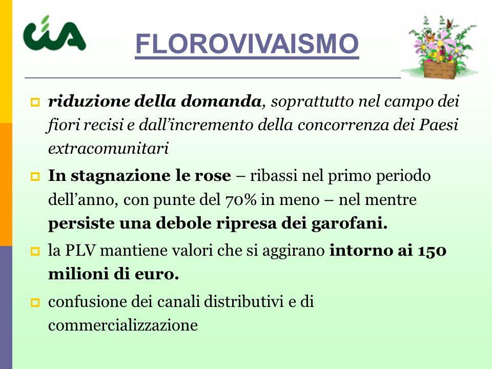 riduzione della domanda, soprattutto nel campo dei fiori recisi e dallincremento della concorrenza dei Paesi extracomunitari riduzione della domanda,
