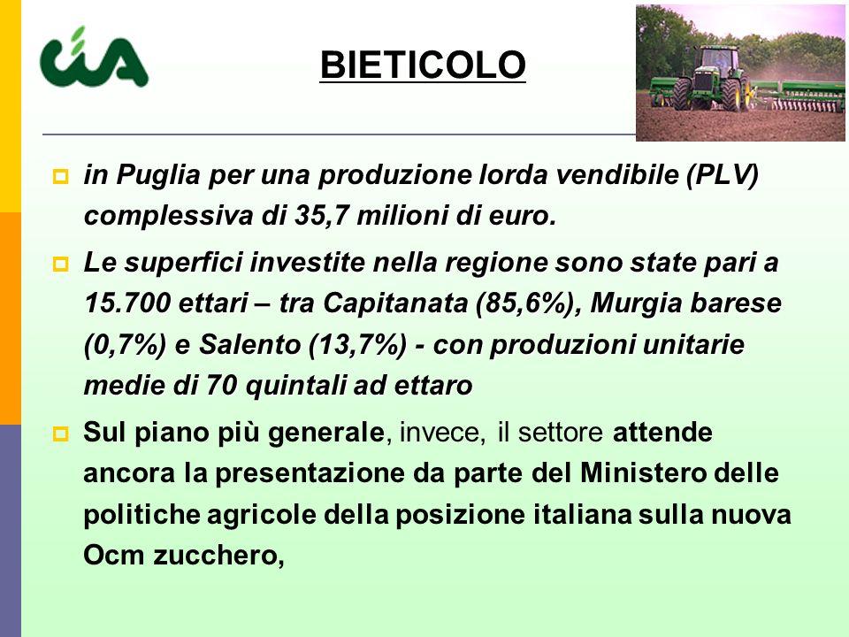 in Puglia per una produzione lorda vendibile (PLV) complessiva di 35,7 milioni di euro. in Puglia per una produzione lorda vendibile (PLV) complessiva