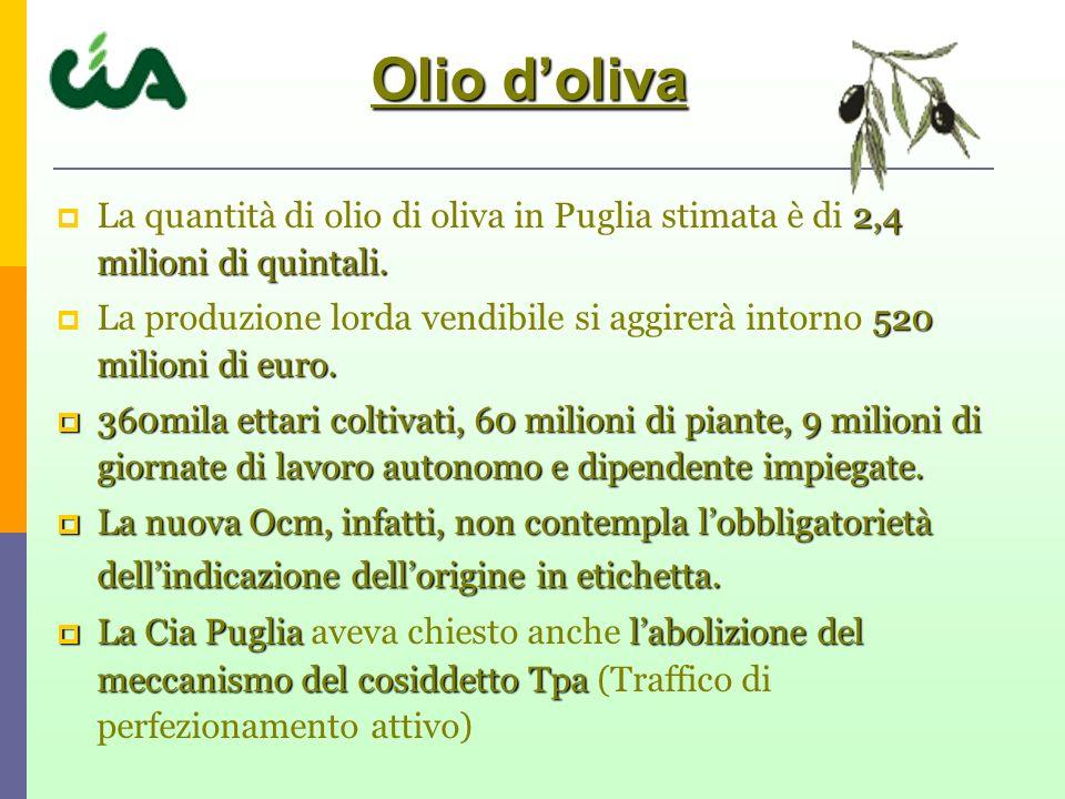 2,4 milioni di quintali. La quantità di olio di oliva in Puglia stimata è di 2,4 milioni di quintali. 520 milioni di euro. La produzione lorda vendibi
