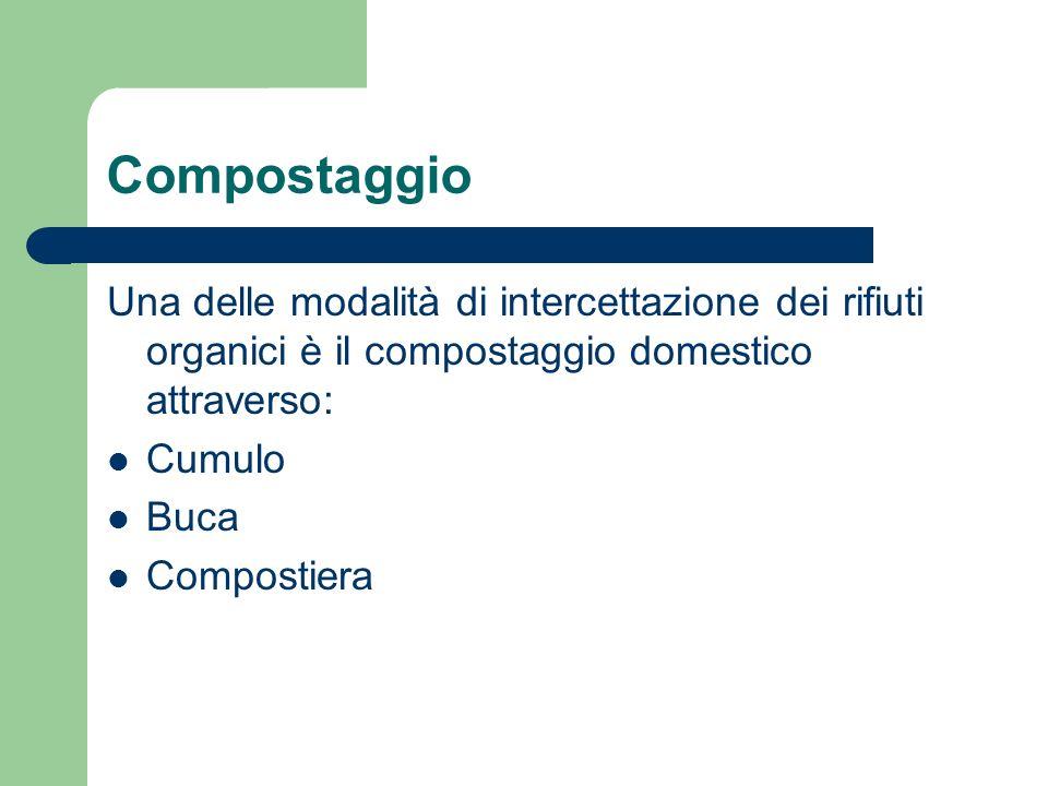 Compostaggio Una delle modalità di intercettazione dei rifiuti organici è il compostaggio domestico attraverso: Cumulo Buca Compostiera