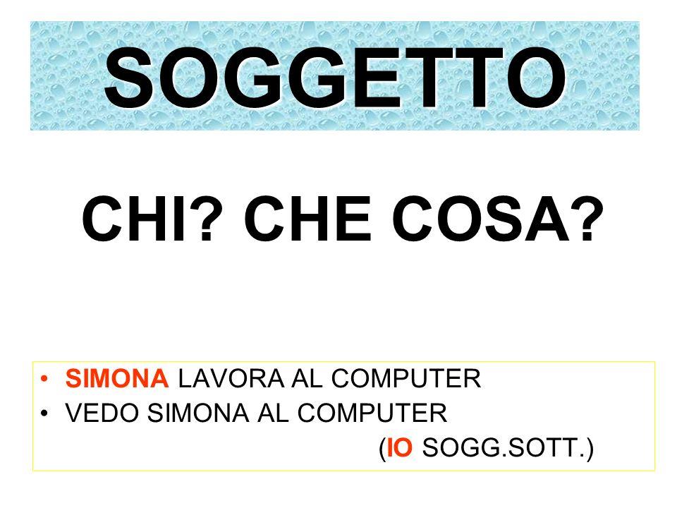 SOGGETTO SIMONA LAVORA AL COMPUTER VEDO SIMONA AL COMPUTER (IO SOGG.SOTT.) CHI? CHE COSA?