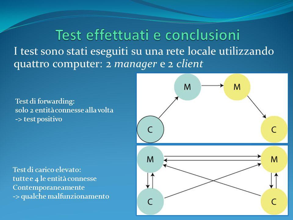 I test sono stati eseguiti su una rete locale utilizzando quattro computer: 2 manager e 2 client Test di forwarding: solo 2 entità connesse alla volta