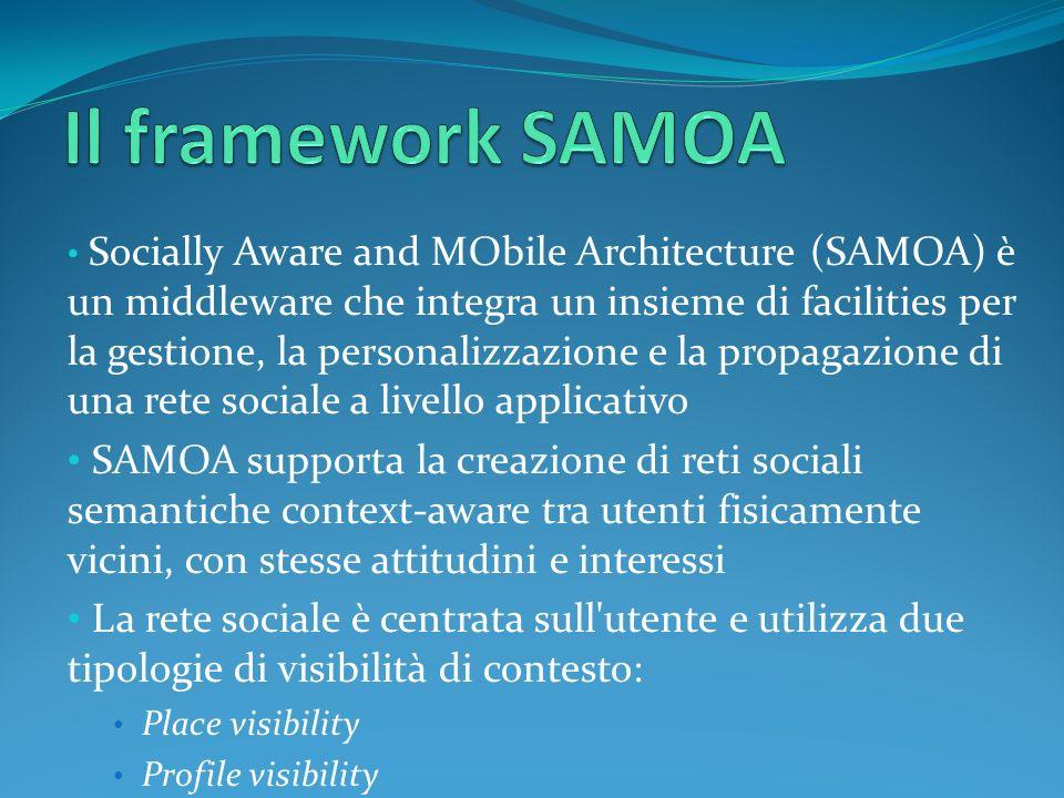 Socially Aware and MObile Architecture (SAMOA) è un middleware che integra un insieme di facilities per la gestione, la personalizzazione e la propagazione di una rete sociale a livello applicativo SAMOA supporta la creazione di reti sociali semantiche context-aware tra utenti fisicamente vicini, con stesse attitudini e interessi La rete sociale è centrata sull utente e utilizza due tipologie di visibilità di contesto: Place visibility Profile visibility