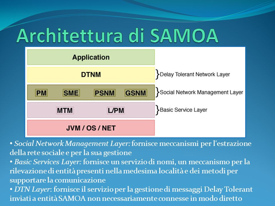 Social Network Management Layer: fornisce meccanismi per l estrazione della rete sociale e per la sua gestione Basic Services Layer: fornisce un servizio di nomi, un meccanismo per la rilevazione di entità presenti nella medesima località e dei metodi per supportare la comunicazione DTN Layer: fornisce il servizio per la gestione di messaggi Delay Tolerant inviati a entità SAMOA non necessariamente connesse in modo diretto