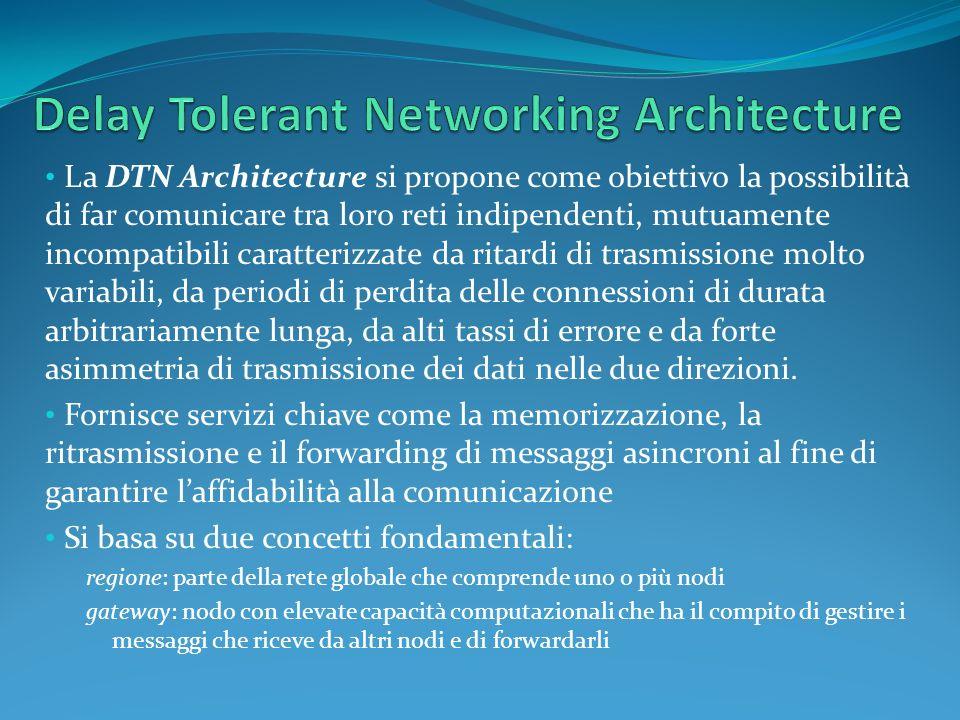 La DTN Architecture si propone come obiettivo la possibilità di far comunicare tra loro reti indipendenti, mutuamente incompatibili caratterizzate da ritardi di trasmissione molto variabili, da periodi di perdita delle connessioni di durata arbitrariamente lunga, da alti tassi di errore e da forte asimmetria di trasmissione dei dati nelle due direzioni.