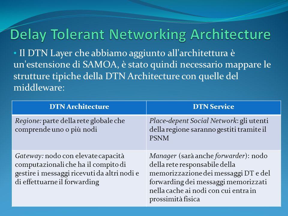 Protocollo DTN: comprende tutte le primitive di invio e ricezione dei messaggi DT Un pool di thread per gestire l invio dei messaggi DT e la ritrasmissione di pacchetti non giunti a destinazione Un pool di thread per gestire la ricezione dei messaggi DT e le richieste in caso di errore Una cache: un database all interno del quale vengono memorizzati i messaggi DT.