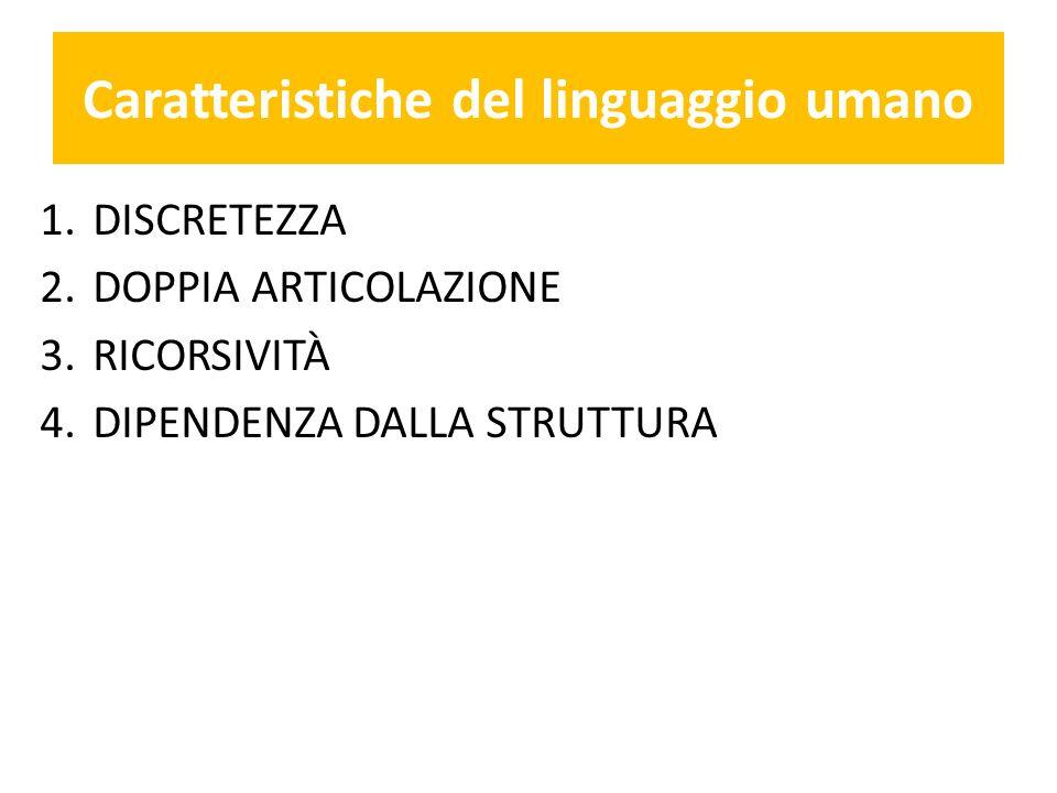 Caratteristiche del linguaggio umano 1.DISCRETEZZA 2.DOPPIA ARTICOLAZIONE 3.RICORSIVITÀ 4.DIPENDENZA DALLA STRUTTURA