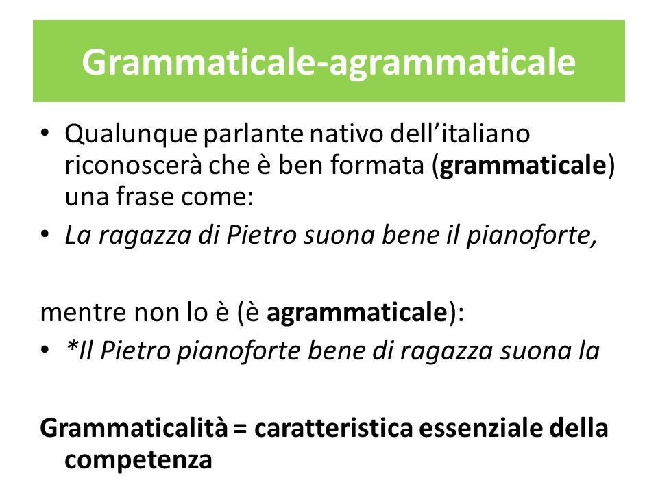 Grammaticale-agrammaticale Qualunque parlante nativo dellitaliano riconoscerà che è ben formata (grammaticale) una frase come: La ragazza di Pietro su