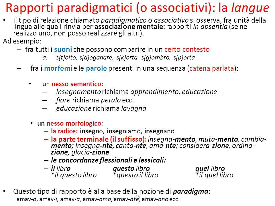 46 Rapporti paradigmatici (o associativi): la langue Il tipo di relazione chiamato paradigmatico o associativo si osserva, fra unità della lingua alle
