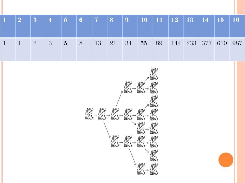 Ma la nuova seria ha anche altre proprietà : -Sommando i primi numeri e aggiungendone 1 alla somma, si ottiene il numero di posto numero 2 -Tenendo sempre il primo numero e sommando i numeri della seria, prendendone uno si e uno no, fermandosi allennesimo si ottiene il numero di posto numero +1 - Facendo il quadrato del numero di posto K e sommando al quadrato del numero di posto K +1, si ottiene il numero di posto 2k +1 -Un qualsiasi numero della serie, di posto pari, elevato al quadrato è il prodotto di quello che lo precede e di quello che lo segue, meno uno ; un qualsiasi numero della serie di posto dispari, elevato al quadrato, è il prodotto di quello che lo precede