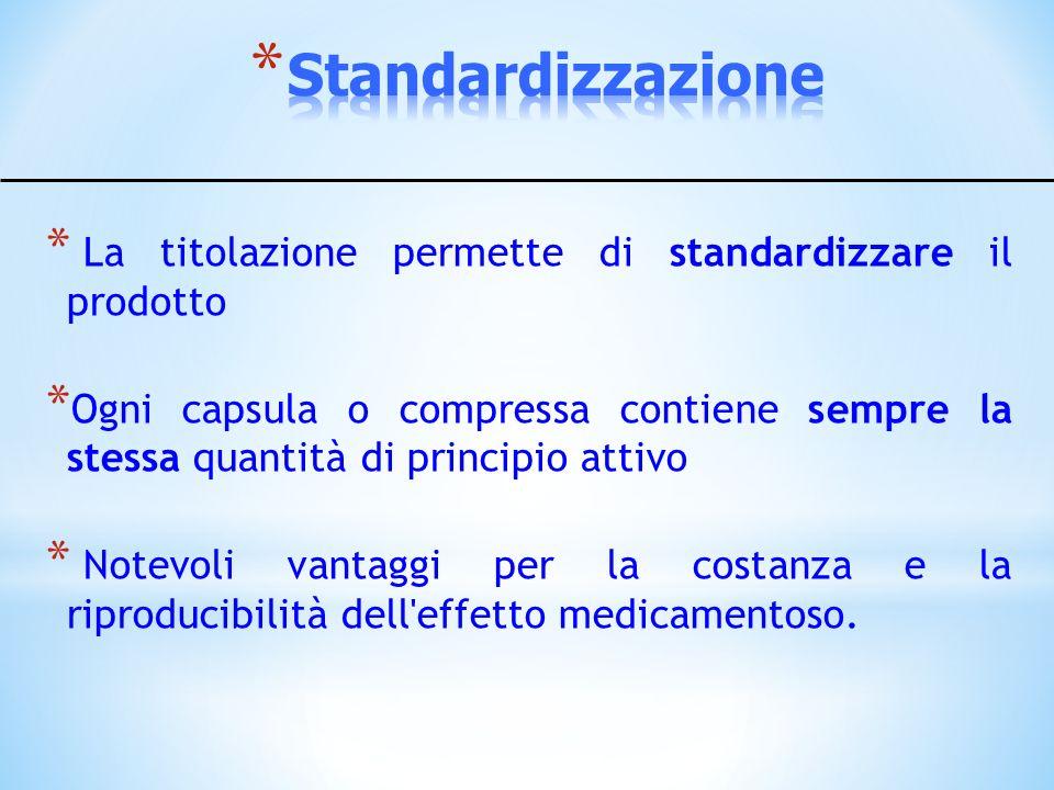 * La titolazione permette di standardizzare il prodotto * Ogni capsula o compressa contiene sempre la stessa quantità di principio attivo * Notevoli v