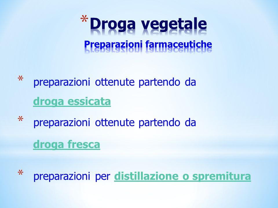 * preparazioni ottenute partendo da droga essicata * preparazioni ottenute partendo da droga fresca * preparazioni per distillazione o spremituradisti