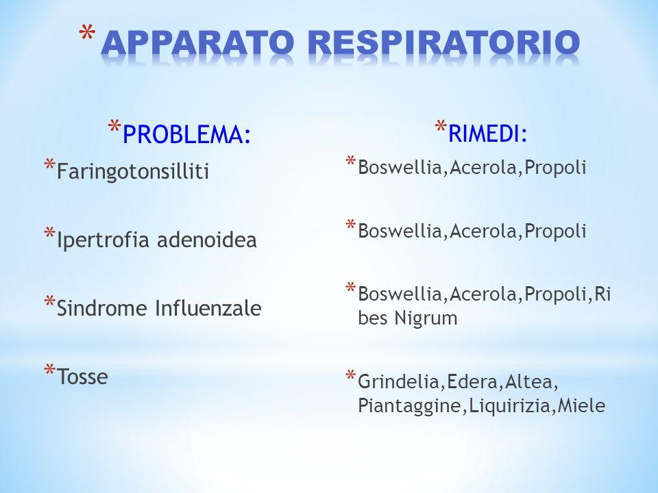 * PROBLEMA: * Faringotonsilliti * Ipertrofia adenoidea * Sindrome Influenzale * Tosse * RIMEDI: * Boswellia,Acerola,Propoli * Boswellia,Acerola,Propol