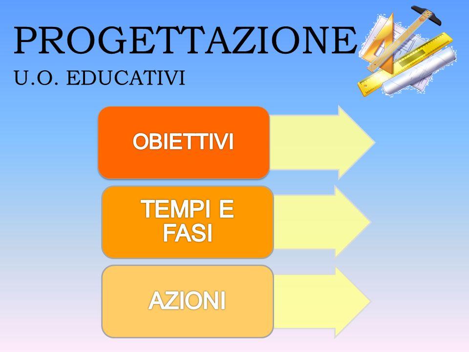 PROGETTAZIONE U.O. EDUCATIVI