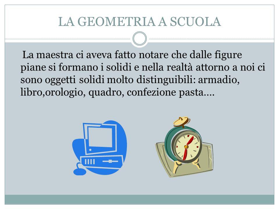 LA GEOMETRIA A SCUOLA La maestra ci aveva fatto notare che dalle figure piane si formano i solidi e nella realtà attorno a noi ci sono oggetti solidi