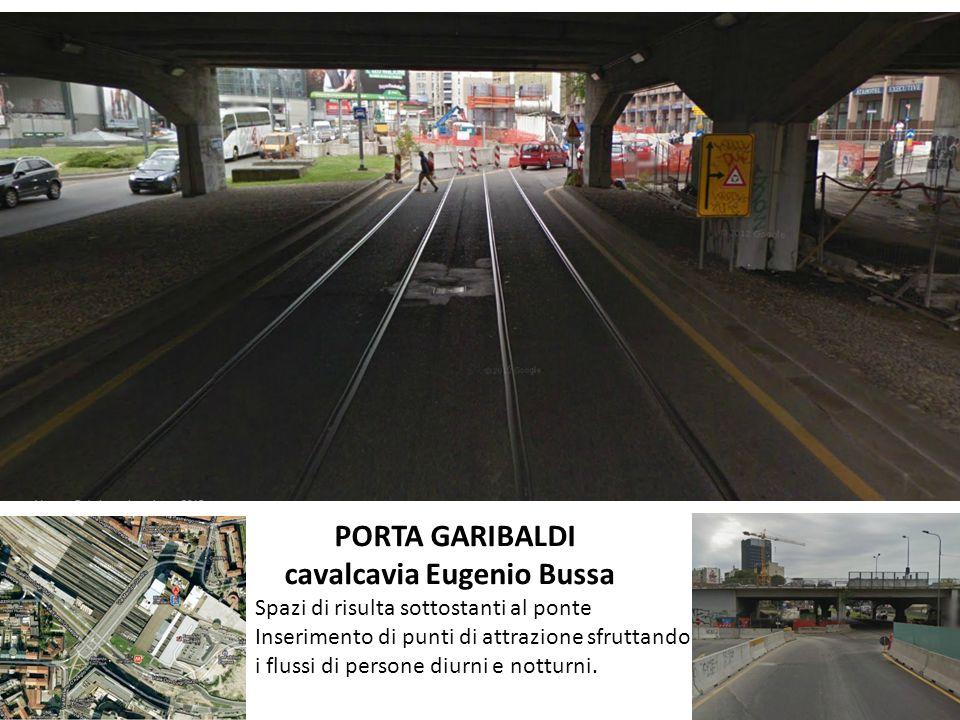 PORTA GARIBALDI cavalcavia Eugenio Bussa Spazi di risulta sottostanti al ponte Inserimento di punti di attrazione sfruttando i flussi di persone diurni e notturni.