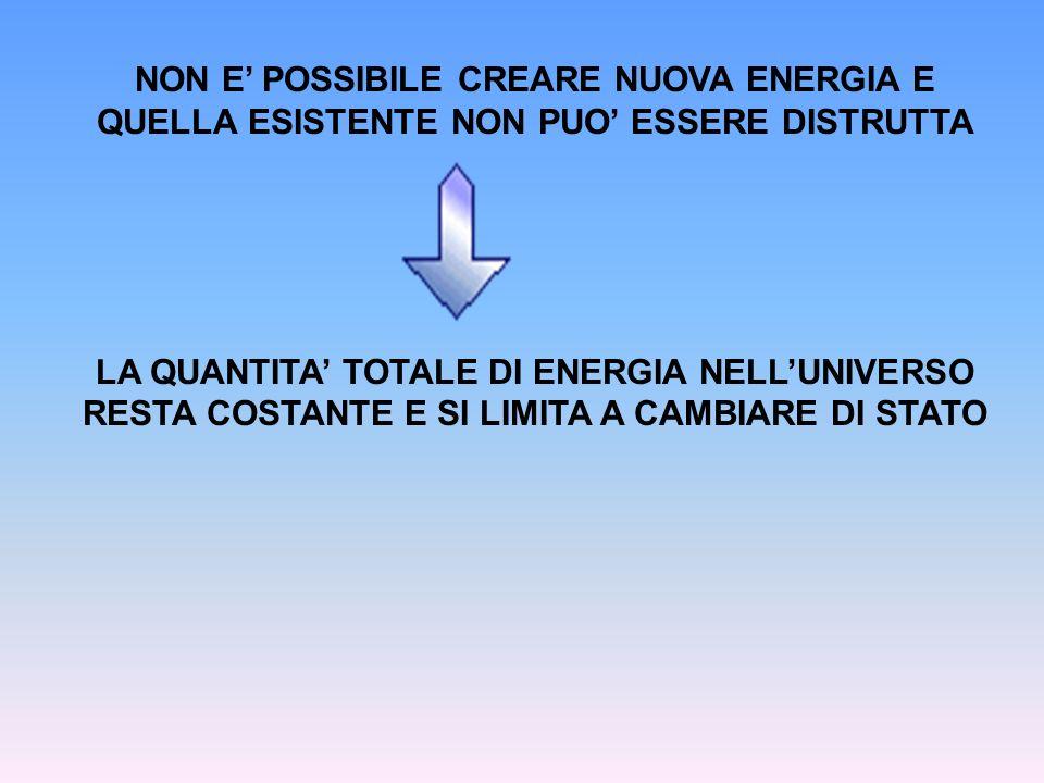 NON E POSSIBILE CREARE NUOVA ENERGIA E QUELLA ESISTENTE NON PUO ESSERE DISTRUTTA LA QUANTITA TOTALE DI ENERGIA NELLUNIVERSO RESTA COSTANTE E SI LIMITA