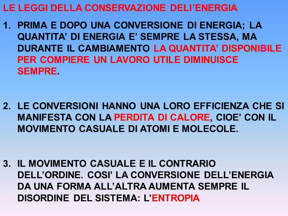 LE LEGGI DELLA CONSERVAZIONE DELlENERGIA 1.PRIMA E DOPO UNA CONVERSIONE DI ENERGIA; LA QUANTITA DI ENERGIA E SEMPRE LA STESSA, MA DURANTE IL CAMBIAMEN
