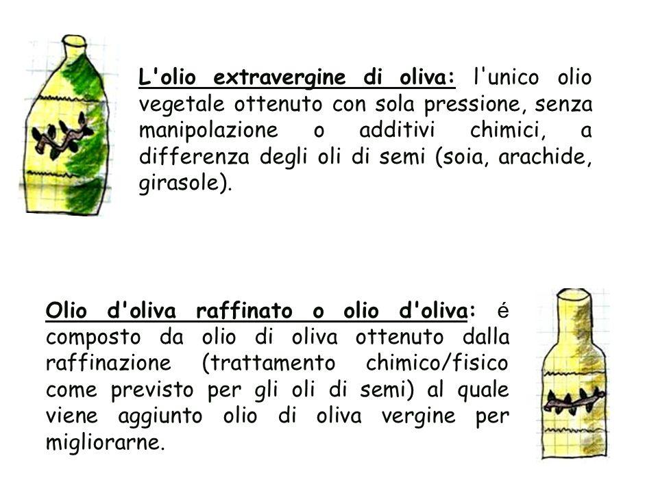 L'olio extravergine di oliva: l'unico olio vegetale ottenuto con sola pressione, senza manipolazione o additivi chimici, a differenza degli oli di sem
