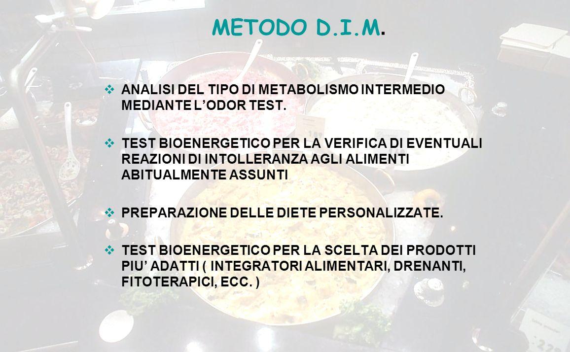 METODO D.I.M. ANALISI DEL TIPO DI METABOLISMO INTERMEDIO MEDIANTE LODOR TEST. TEST BIOENERGETICO PER LA VERIFICA DI EVENTUALI REAZIONI DI INTOLLERANZA