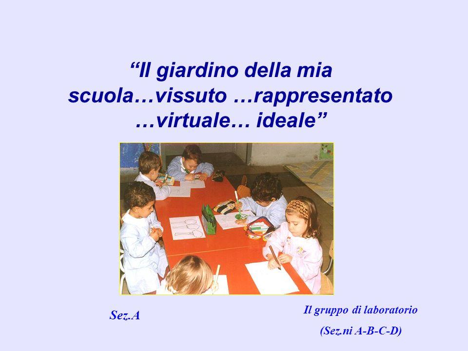 Il giardino della mia scuola…vissuto …rappresentato …virtuale… ideale Sez.A Il gruppo di laboratorio (Sez.ni A-B-C-D)
