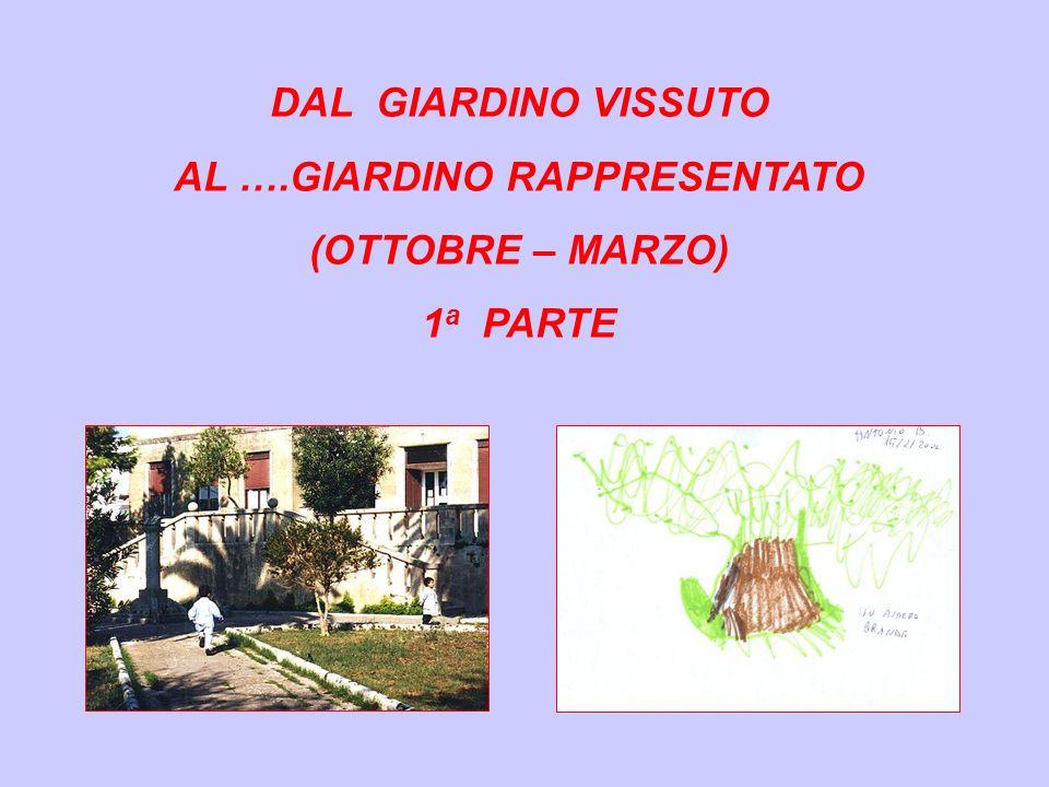 DAL GIARDINO VISSUTO AL ….GIARDINO RAPPRESENTATO (OTTOBRE – MARZO) 1 a PARTE