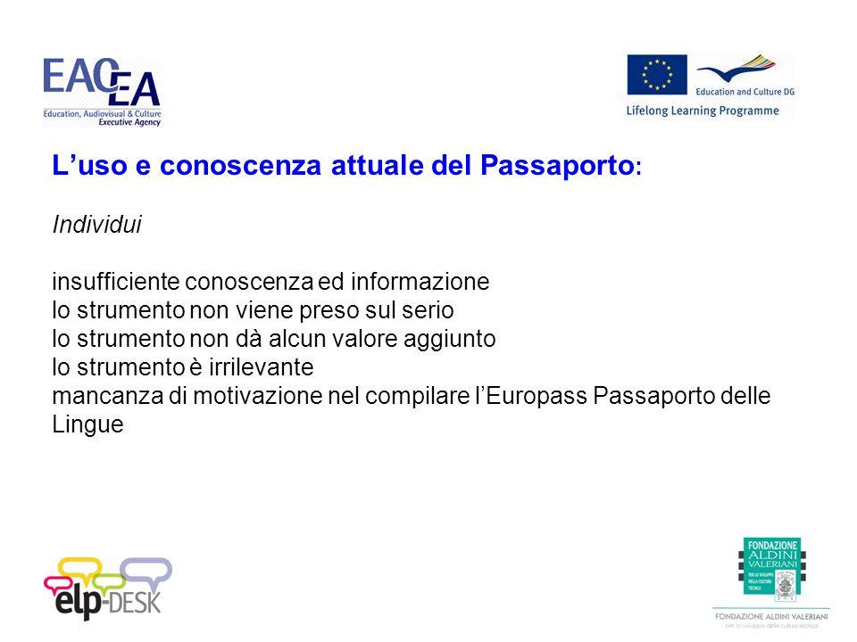 Luso e conoscenza attuale del Passaporto : Individui insufficiente conoscenza ed informazione lo strumento non viene preso sul serio lo strumento non dà alcun valore aggiunto lo strumento è irrilevante mancanza di motivazione nel compilare lEuropass Passaporto delle Lingue