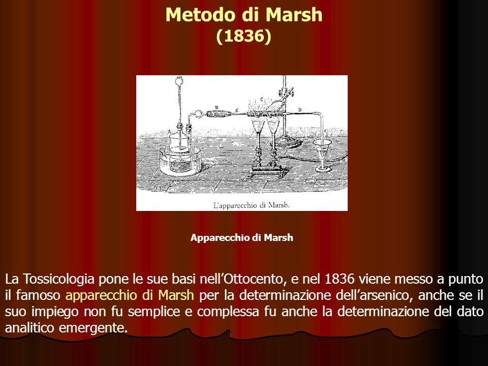 Metodo di Marsh (1836) Apparecchio di Marsh La Tossicologia pone le sue basi nellOttocento, e nel 1836 viene messo a punto il famoso apparecchio di Ma