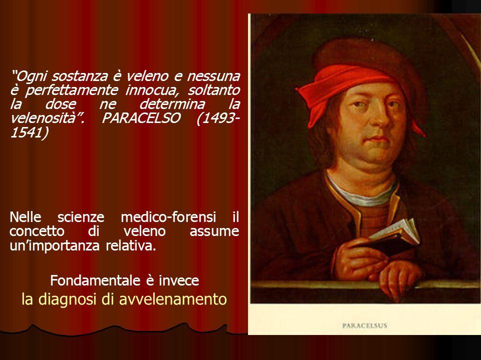 Ogni sostanza è veleno e nessuna è perfettamente innocua, soltanto la dose ne determina la velenosità. PARACELSO (1493- 1541) Nelle scienze medico-for