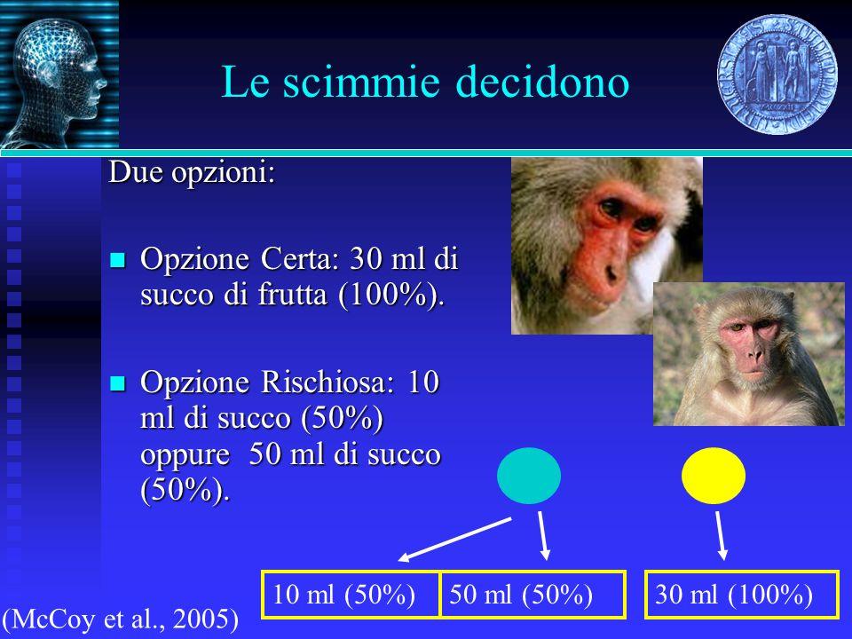 Le scimmie decidono Due opzioni: Opzione Certa: 30 ml di succo di frutta (100%). Opzione Certa: 30 ml di succo di frutta (100%). Opzione Rischiosa: 10