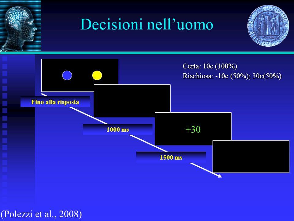 Decisioni nelluomo Fino alla risposta 1000 ms 1500 ms +30 Certa: 10c (100%) Rischiosa: -10c (50%); 30c(50%) (Polezzi et al., 2008)