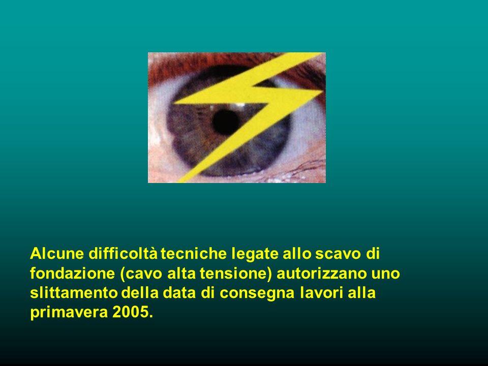 Alcune difficoltà tecniche legate allo scavo di fondazione (cavo alta tensione) autorizzano uno slittamento della data di consegna lavori alla primavera 2005.