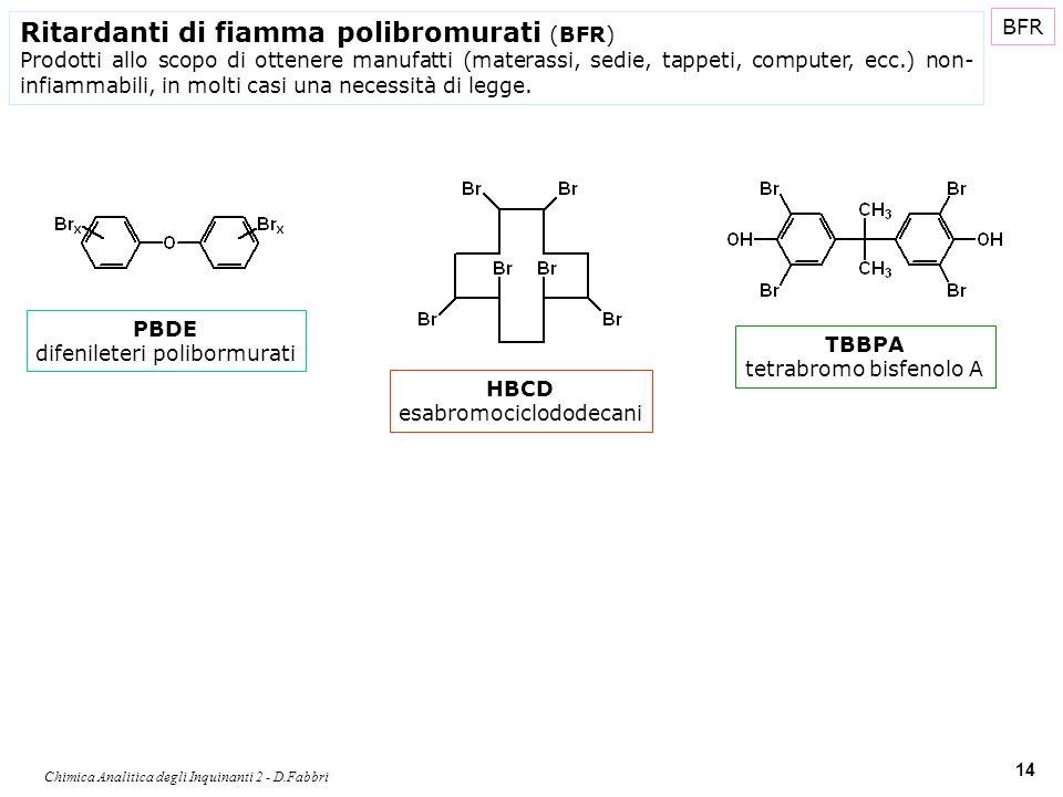 Chimica Analitica degli Inquinanti 2 - D.Fabbri 14 Ritardanti di fiamma polibromurati (BFR) Prodotti allo scopo di ottenere manufatti (materassi, sedi