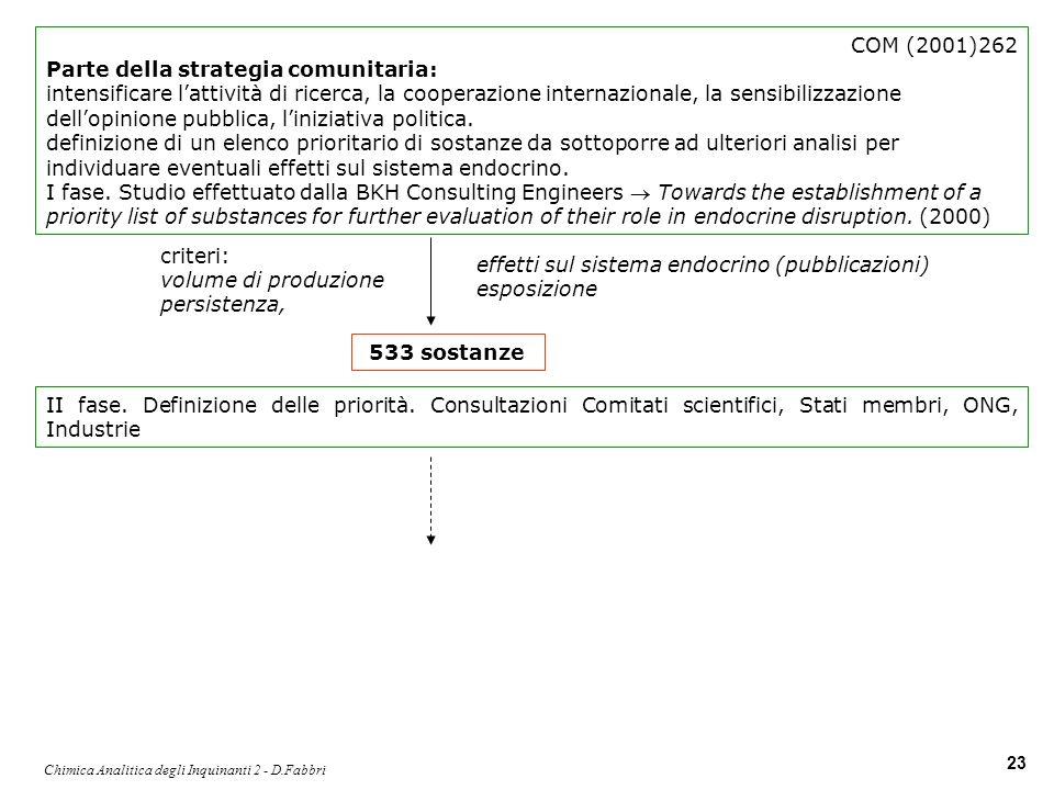 Chimica Analitica degli Inquinanti 2 - D.Fabbri 23 COM (2001)262 Parte della strategia comunitaria: intensificare lattività di ricerca, la cooperazion