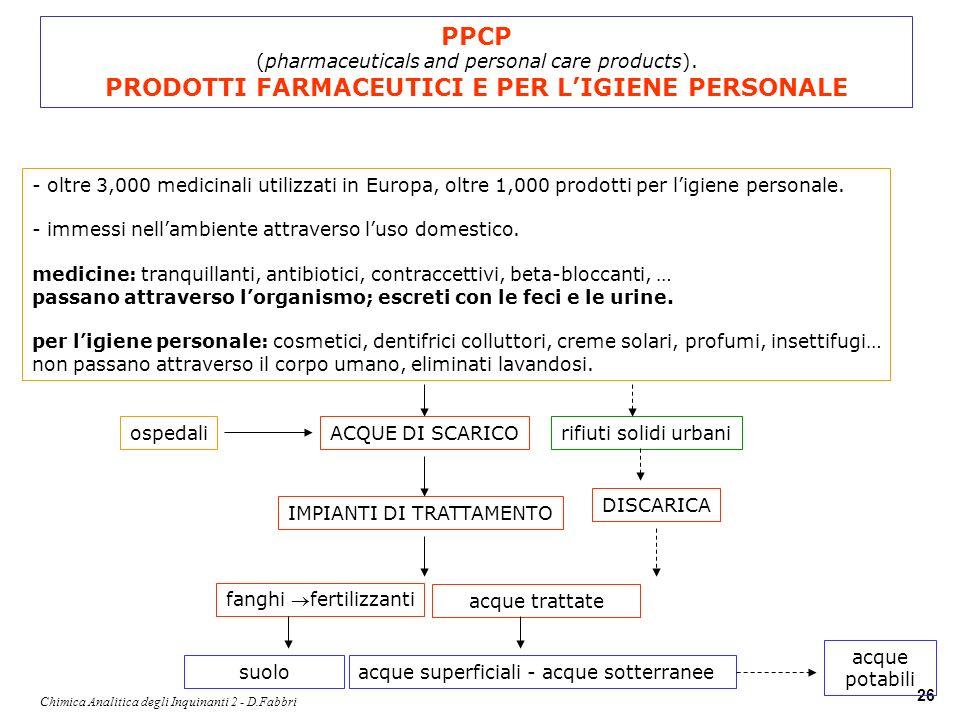Chimica Analitica degli Inquinanti 2 - D.Fabbri 26 PPCP (pharmaceuticals and personal care products). PRODOTTI FARMACEUTICI E PER LIGIENE PERSONALE -