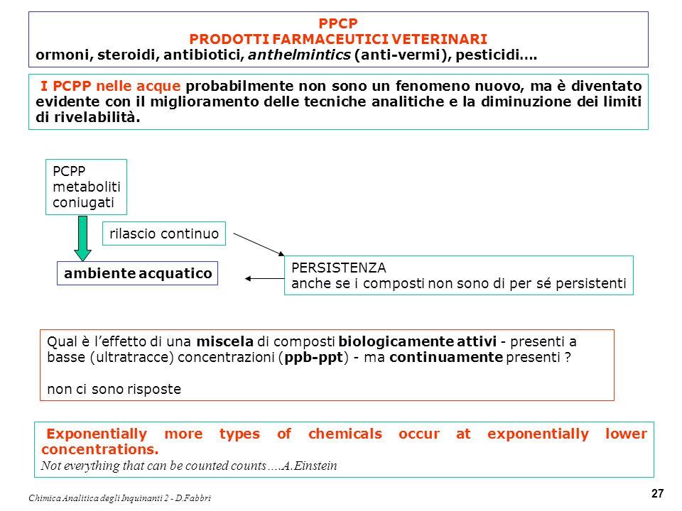 Chimica Analitica degli Inquinanti 2 - D.Fabbri 27 PPCP PRODOTTI FARMACEUTICI VETERINARI ormoni, steroidi, antibiotici, anthelmintics (anti-vermi), pe