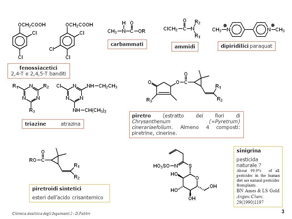 Chimica Analitica degli Inquinanti 2 - D.Fabbri 24 ESTRADIOLOESTRONEESTRIOLO Csw mg / L4-130.8-123-13 Pv Pa3 10 -8 3 10 -8 3 10 -13 logKow3.1-4.03.1-3.42.6-2.8 Pka10.5-10.710.3-10.810.4 estrogeni naturali estrogeni sintetici entiliestradiolo