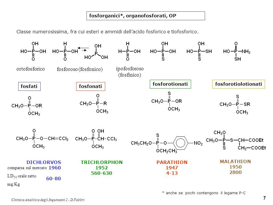 Chimica Analitica degli Inquinanti 2 - D.Fabbri 7 fosforganici*, organofosforati, OP Classe numerosissima, fra cui esteri e ammidi dellacido fosforico