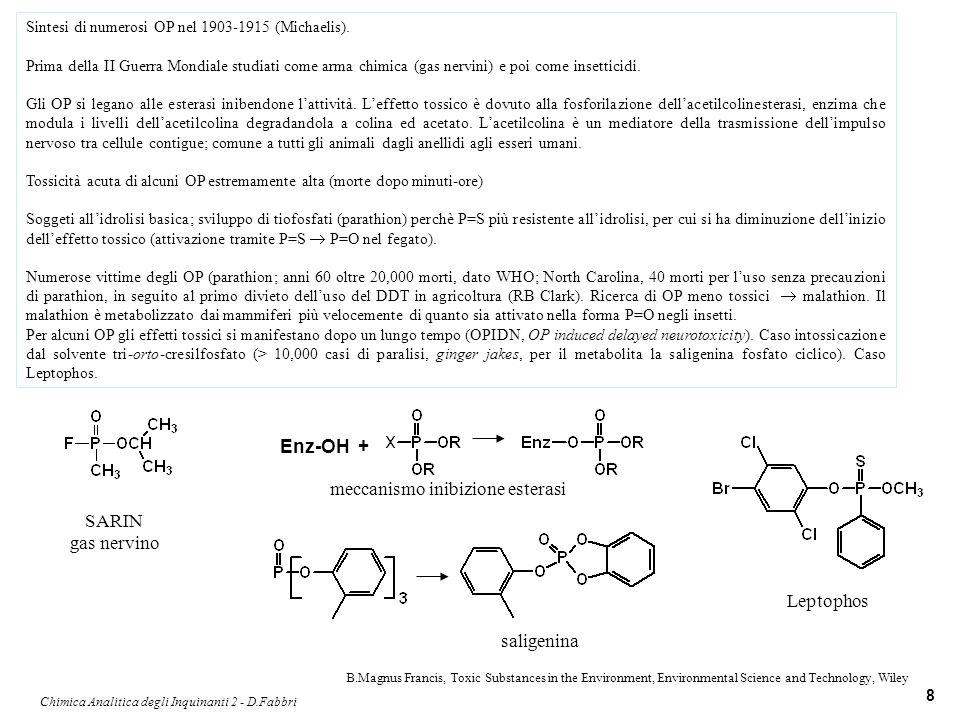 Chimica Analitica degli Inquinanti 2 - D.Fabbri 19 DDT e analoghi (o,p-DDT, DDE, dicofol) Demasculinizzazione alligatori maschi Lago Apopka (ridotte dimensioni organi riproduttivi, bassi livelli di testoterone), anomalie nelle uova; superfemminilizzazione femmine (numerosi follicoli poliovulari).