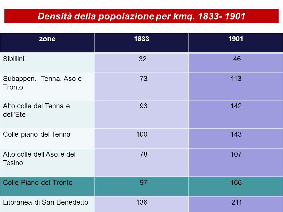 zone18331901 Sibillini 32 46 Subappen.