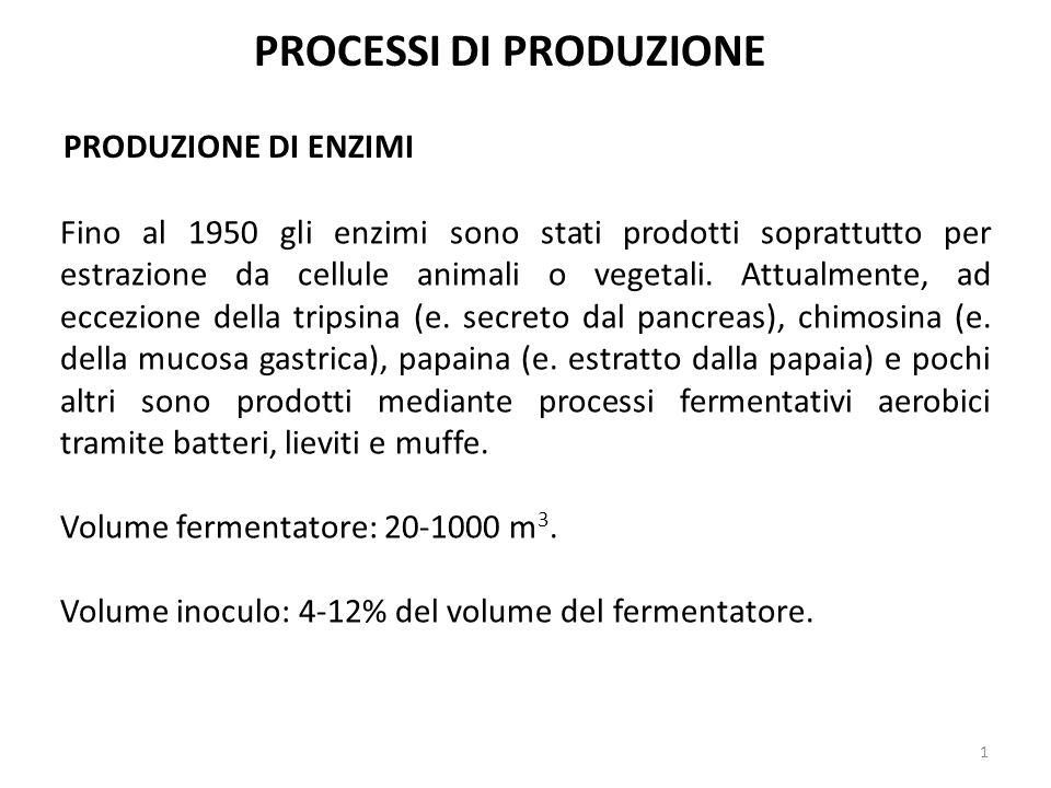 PRODUZIONE DI ENZIMI PROCESSI DI PRODUZIONE Fino al 1950 gli enzimi sono stati prodotti soprattutto per estrazione da cellule animali o vegetali. Attu