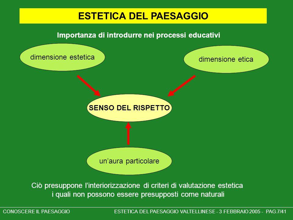 CONOSCERE IL PAESAGGIO ESTETICA DEL PAESAGGIO VALTELLINESE - 3 FEBBRAIO 2005 - PAG.7/41 ESTETICA DEL PAESAGGIO Importanza di introdurre nei processi e