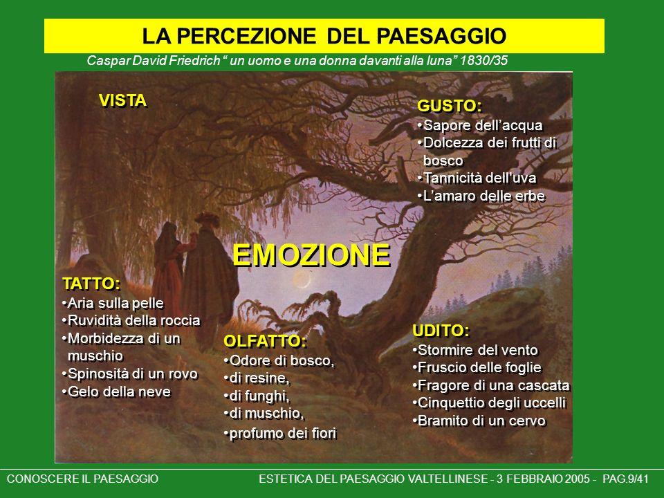 VISTA CONOSCERE IL PAESAGGIO ESTETICA DEL PAESAGGIO VALTELLINESE - 3 FEBBRAIO 2005 - PAG.9/41 LA PERCEZIONE DEL PAESAGGIO UDITO: Stormire del vento Fr