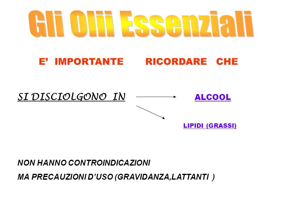 E IMPORTANTE RICORDARE CHE SI DISCIOLGONO IN ALCOOL LIPIDI (GRASSI) NON HANNO CONTROINDICAZIONI MA PRECAUZIONI DUSO (GRAVIDANZA,LATTANTI )