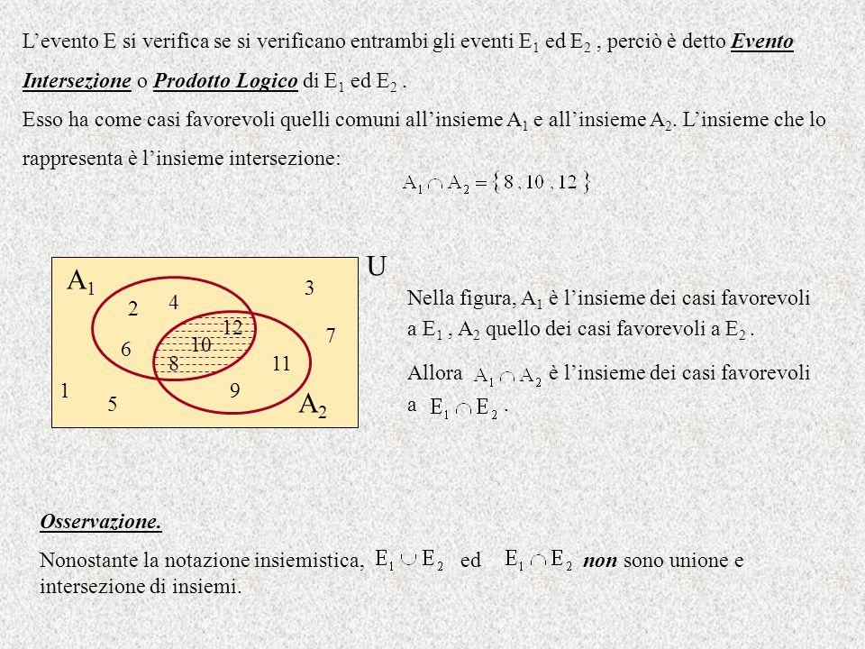 Levento E si verifica se si verificano entrambi gli eventi E 1 ed E 2, perciò è detto Evento Intersezione o Prodotto Logico di E 1 ed E 2. Esso ha com