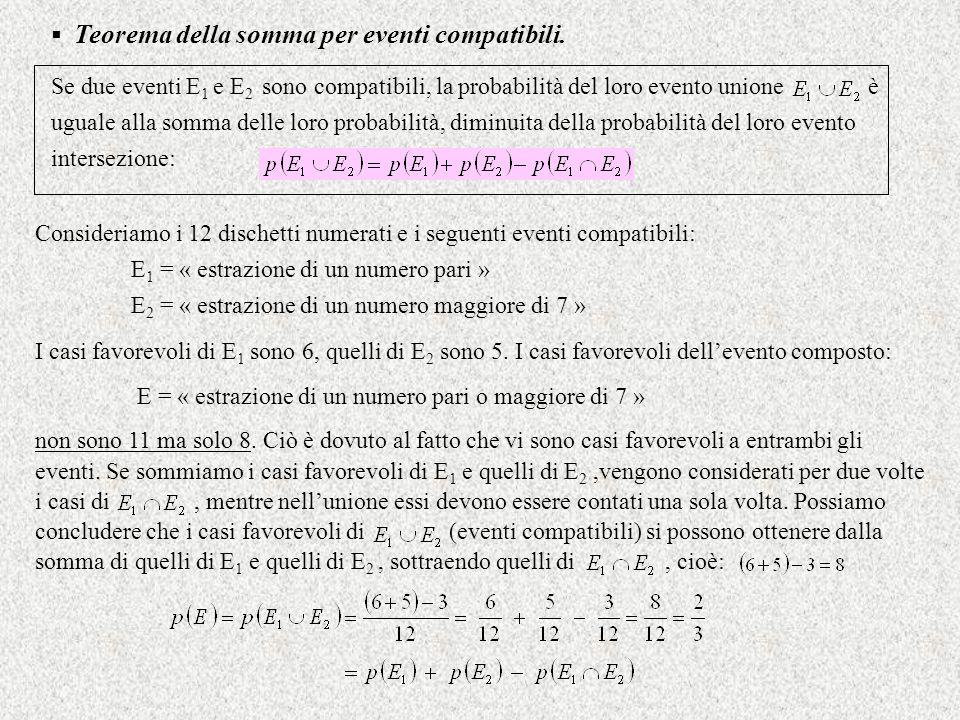Teorema della somma per eventi compatibili. Se due eventi E 1 e E 2 sono compatibili, la probabilità del loro evento unione è uguale alla somma delle
